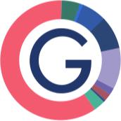 geeq-pie-chart